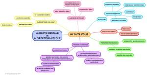 carte mentale et directeur ecole